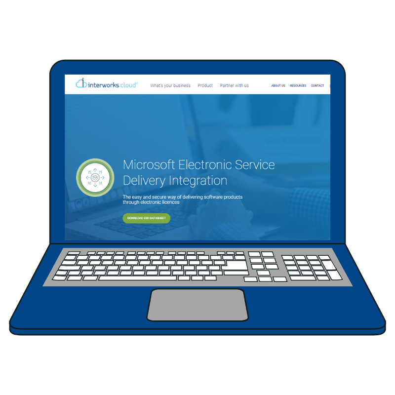 Microsoft ESD by interworks.cloud