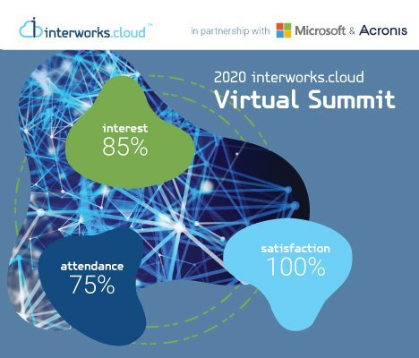 2020 interworks.cloud Virtual Summit 1