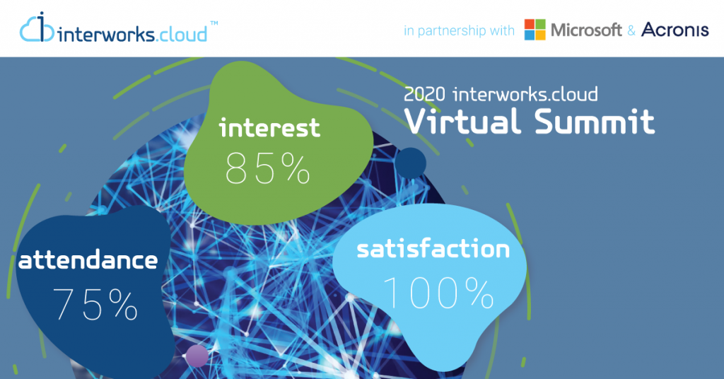 The Shift to a global virtual gathering: MS Inspire 2020 2