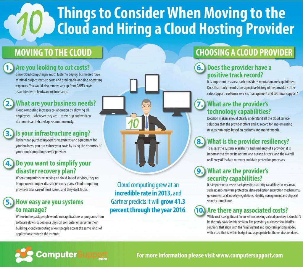 Interworks.cloud business